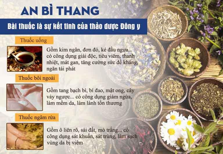 Bài thuốc An Bì Thang là sản phẩm kế thừa và phát huy những thành tựu của Đông y kết hợp với Tây y